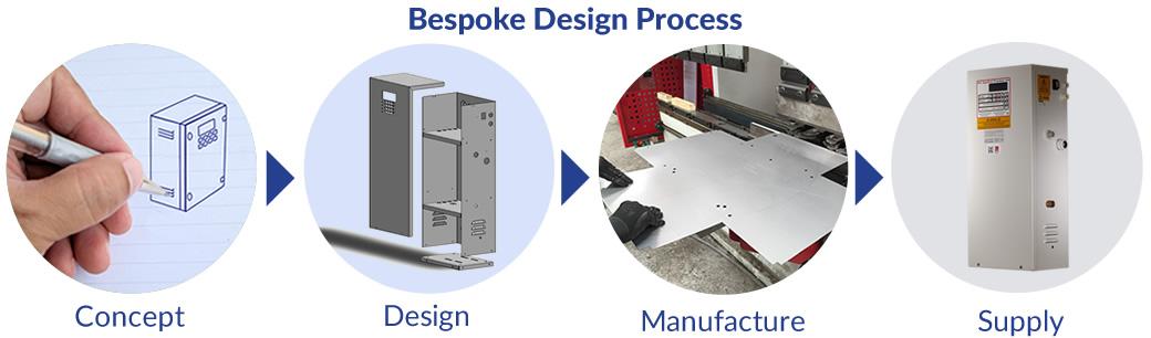 design-process-banner-3